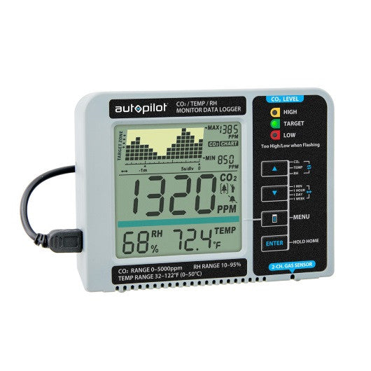 Autopilot Desktop CO2 Monitor & Data Logger