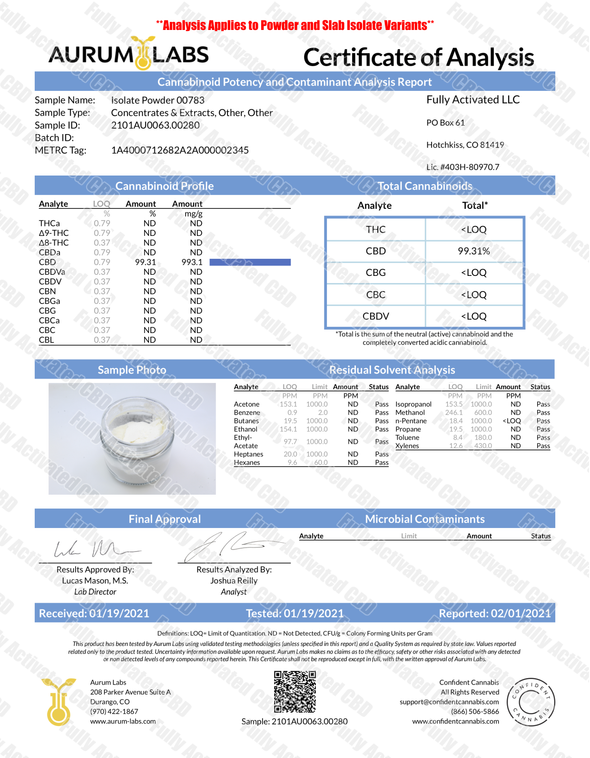 Fully Activated CBD Isolate Powder and Slab Certificate of Analysis