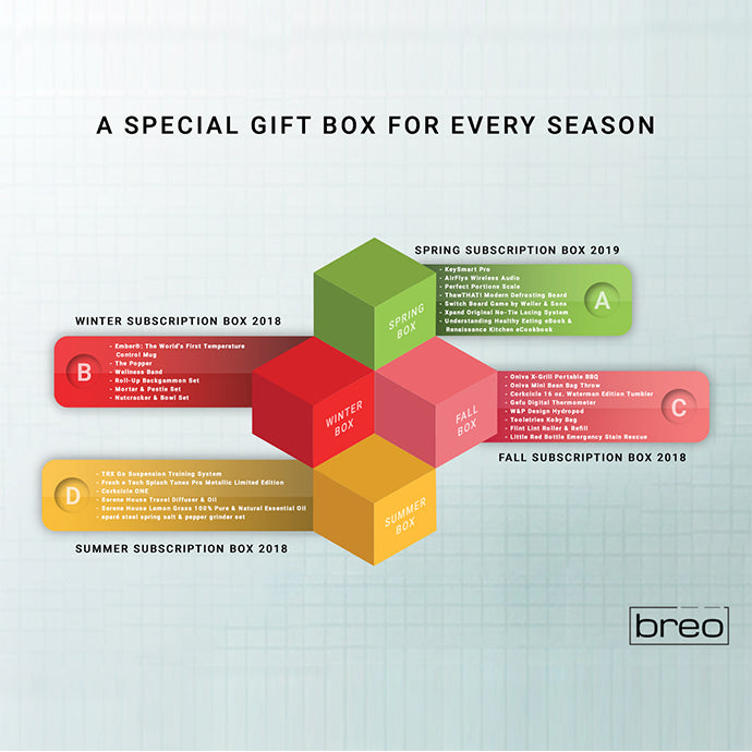 A Special Gift Box For Every Season
