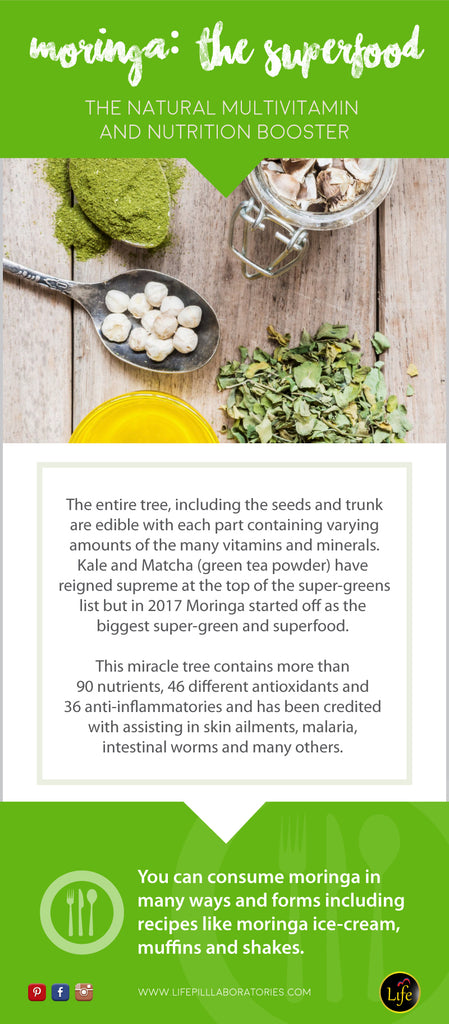 Moringa - The Superfood