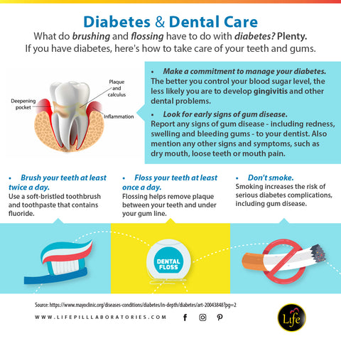 Not brushing your teeth could damage your heart life pill laboratories heart disease and diabetes linked with poor brushing flossing and dental hygiene ccuart Gallery