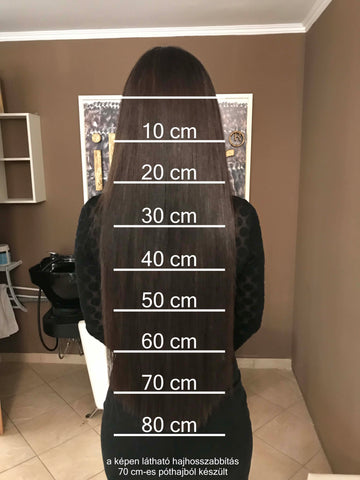 hair length template