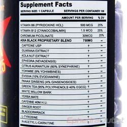 Fat burning supplements actually work