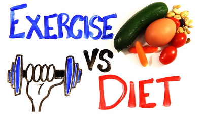 Diet vs. Exercise. The Truth About Weight Loss