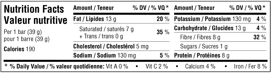 keto nutrition facts