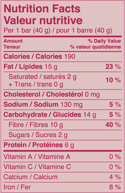 Chocolatey Almond Nut Bar Nutrition Facts