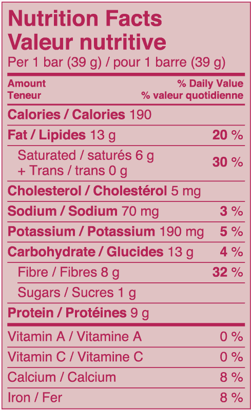 Cookies and Cream Fat Bar Nutrition