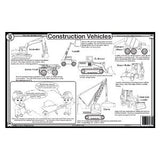 Construction Placemat - Freedom Day Sales