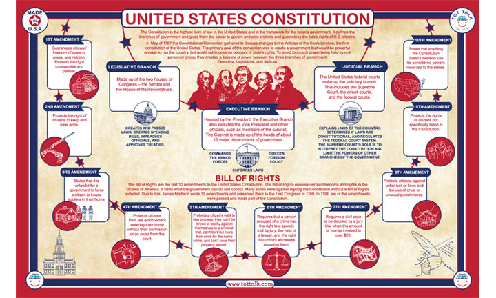 Tot Talk United States Constititution Placemat