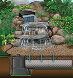 Small Pondless Waterfall Kit with 6' Stream and AquaSurgePRO 2000-4000 Pump