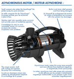 AquaSurge® 4000 Pump
