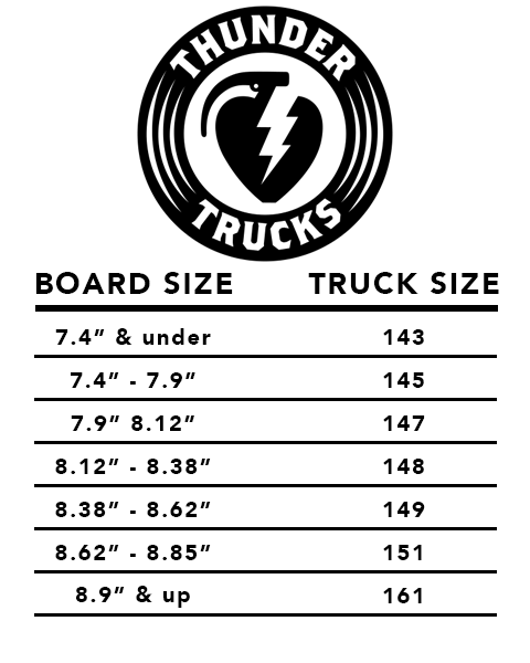 thunder trucks sizing image