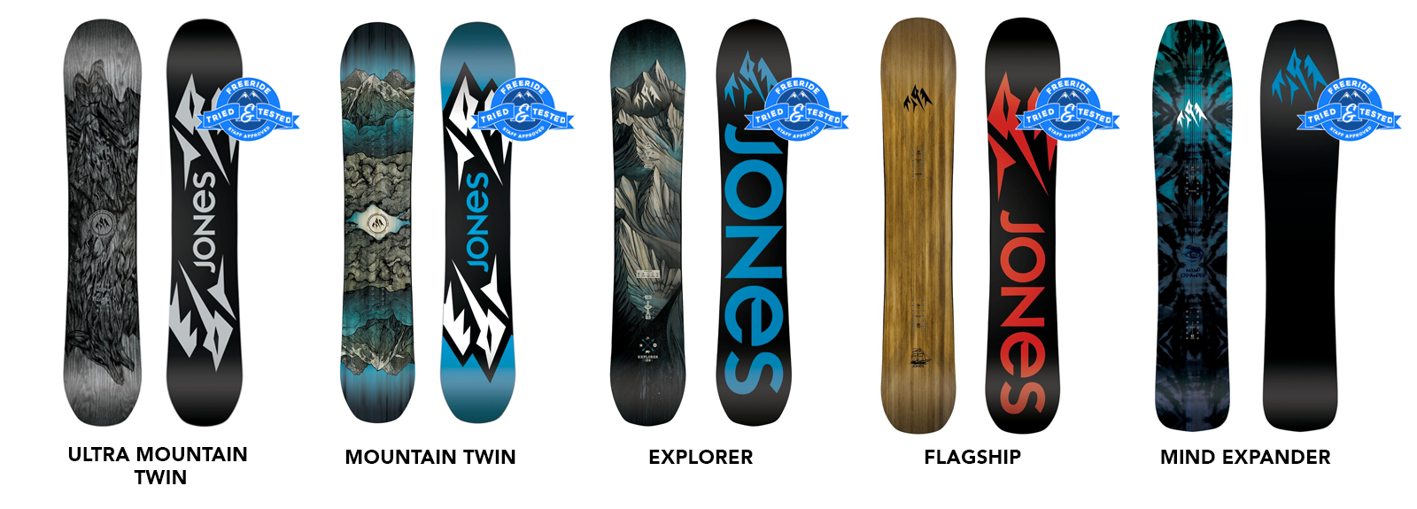 2019 Jones Snowboards Buy Online in Canada - Freeride Boardshop