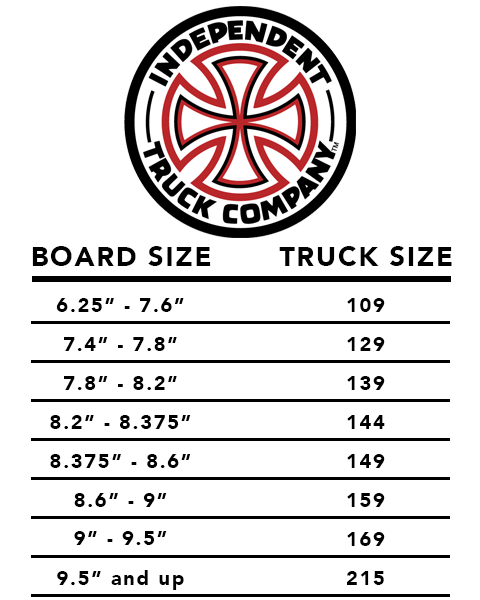 independent sizing chart