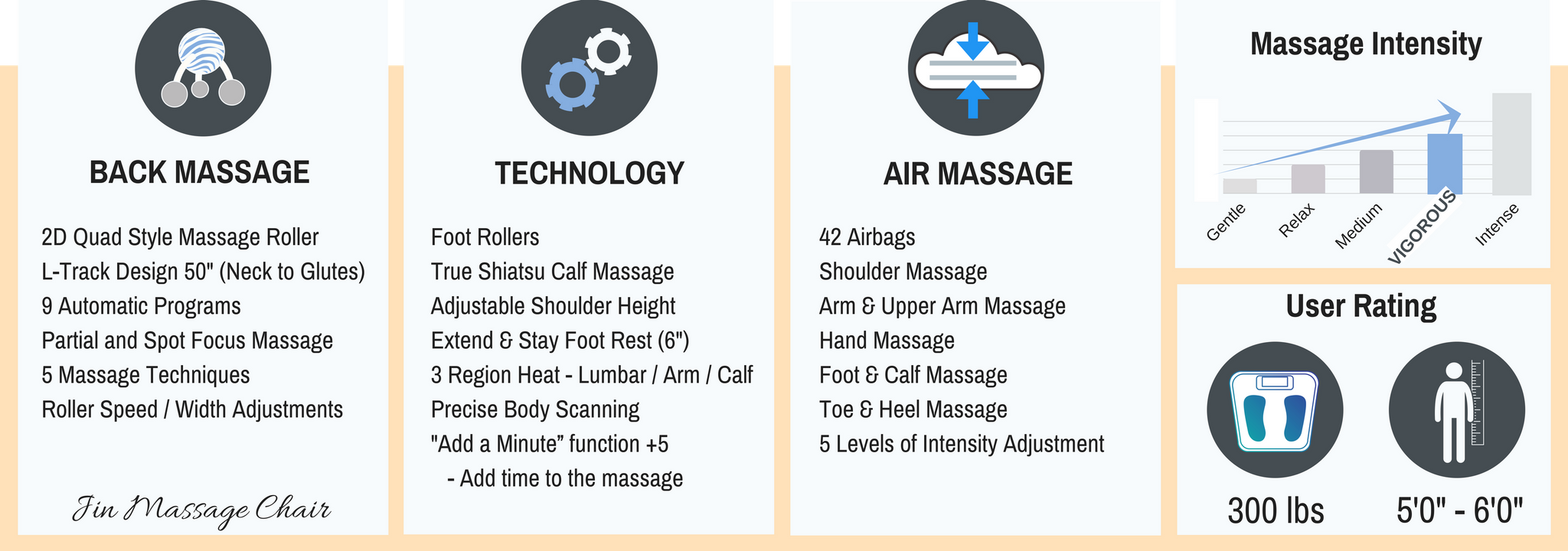 Jin Massage Chair Overview