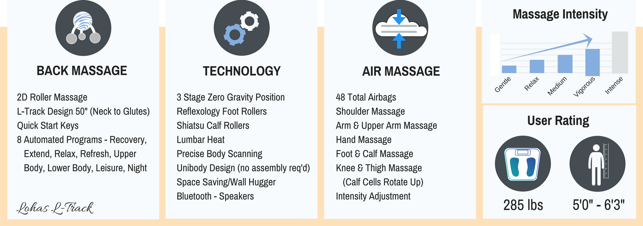 uKnead Lohas Massage Chair Summary