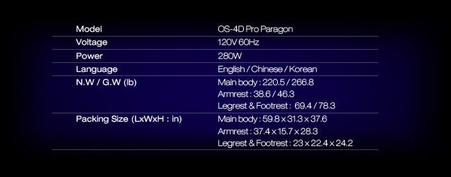 Osaki OS-Pro Paragon Massage Chair Specifications