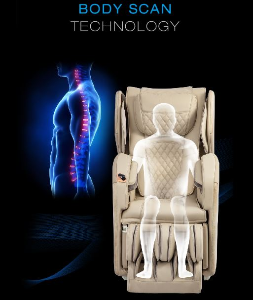 Soho Body Scan Technology