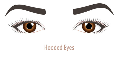 Hooded EyeShape - Mademoiselle Lash - Lash Guide