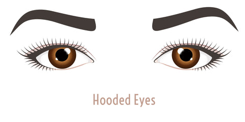 Hooded eyes for lash styles.