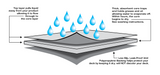 Anti-Fatigue Mats: Small, Medium, Large, X-Large