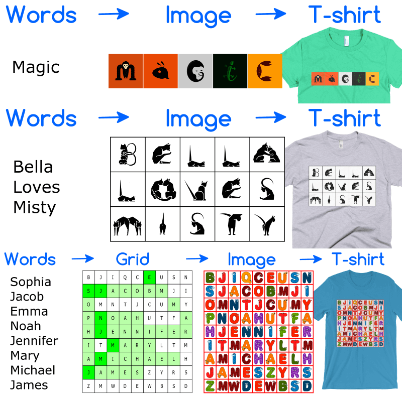 How does alphabet Shirts work?