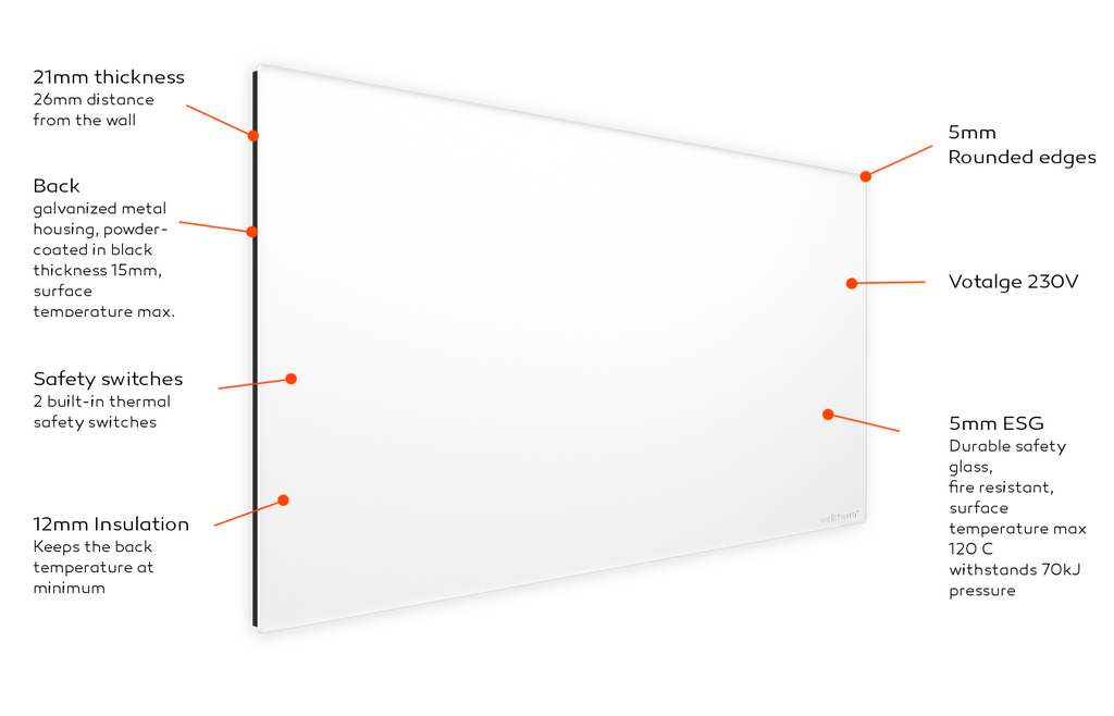 Welltherm Infrared Electric Heating panels give you the flexibility that you were missing