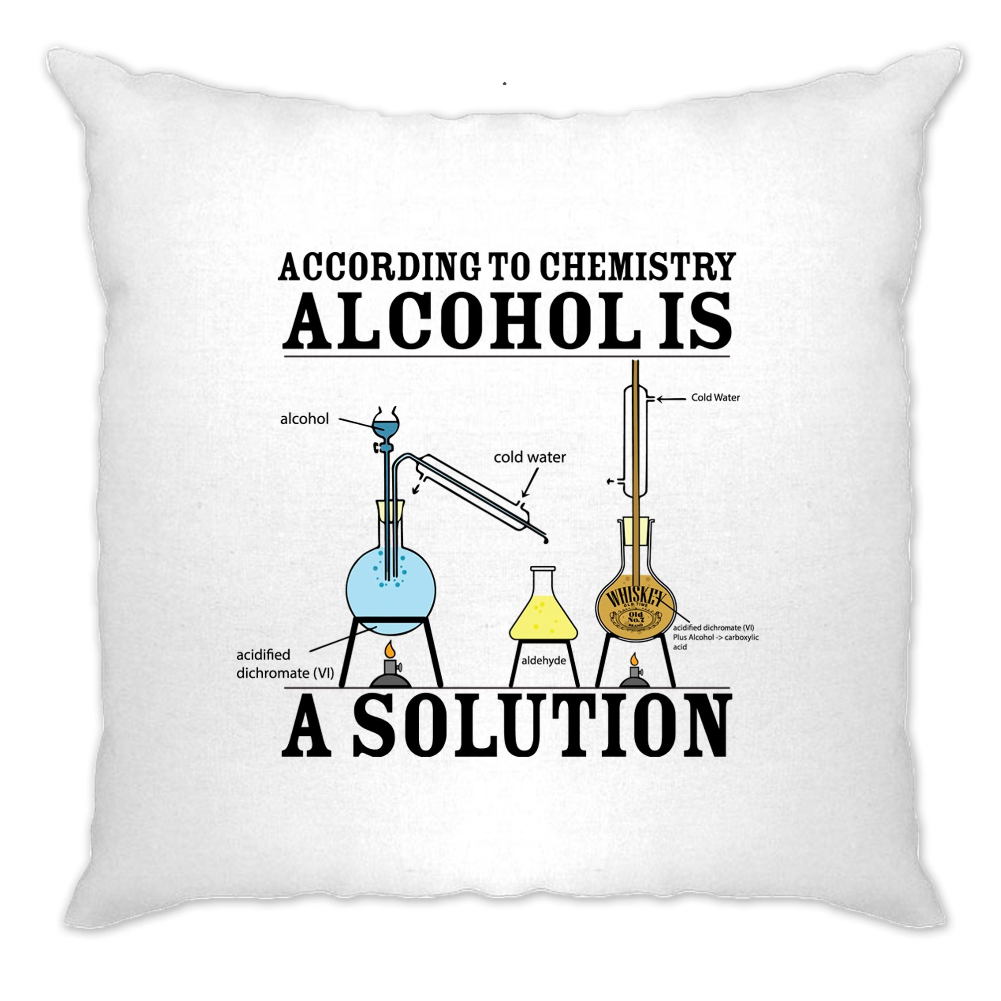 Pub Cushion Cover According To Chemistry Alcohols a Solution