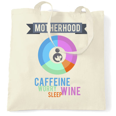 Novelty Mothers Day Tote Bag Motherhood Infographic
