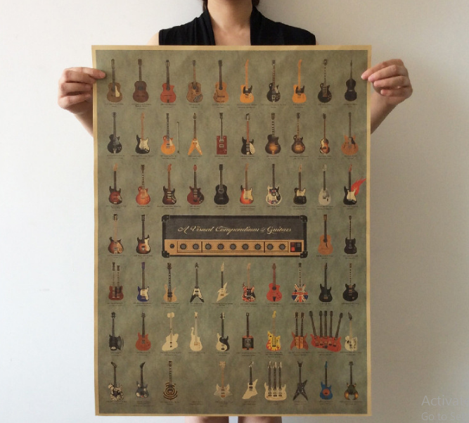 World Famous Guitar Vintage Poster