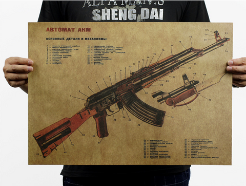 "Retro vintage poster Kraft ""AK 47 modified structure"""