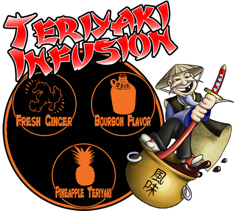 Teriyaki Infusion: Whiskey Teriyaki