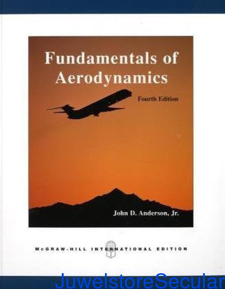 Fundamentals of Aerodynamics sanapalas