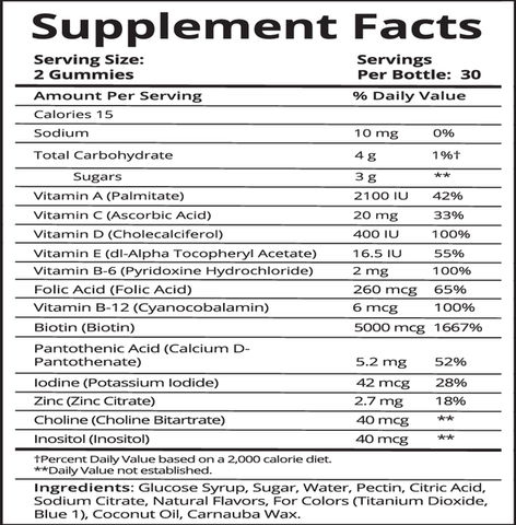 Biotin harmful ingredient label