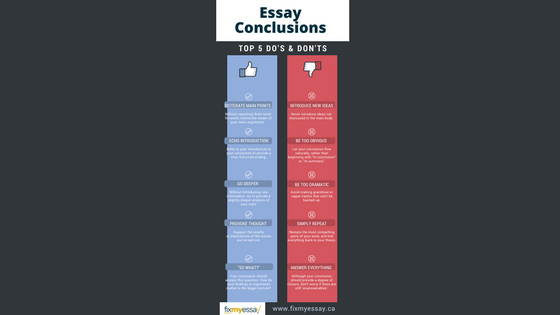 Top 5 Essay Conclusion Do's and Don'ts