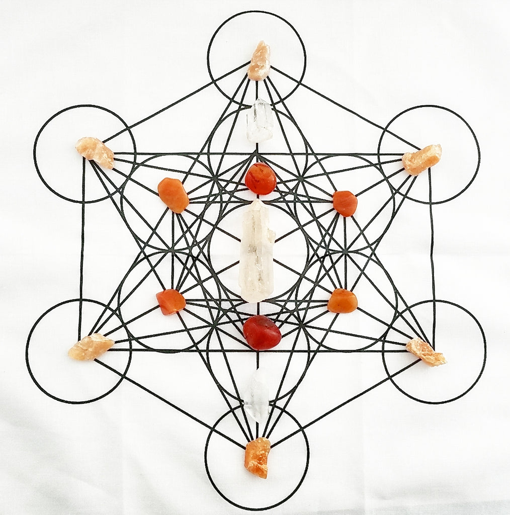 CRYSTAL GRID SET: Empowering + Energizing