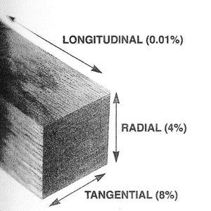 Wood, the hygroscopic material