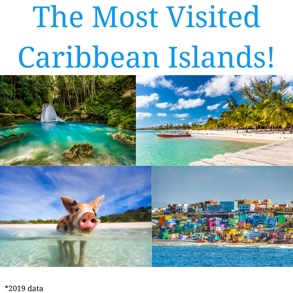 Most Visited Caribbean Islands
