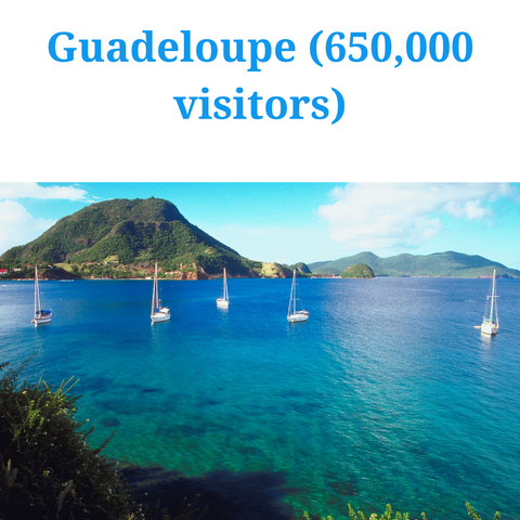 most visited caribbean island- guadeloupe