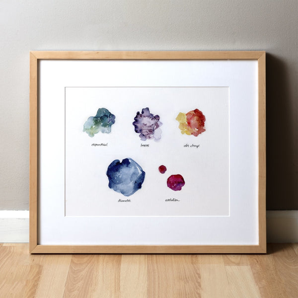 Melanoma Warning Signs Watercolor Print