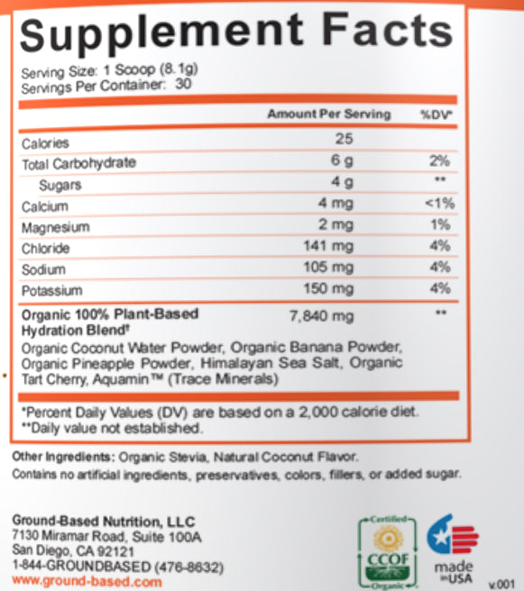 Electrolytes Supplement Facts