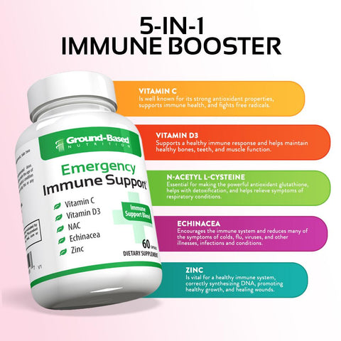 Emergency Immune Support - 1 Bottle Supply