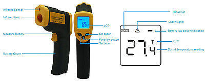 Infrared Thermometer for Powder Coating - Non Contact Laser LED Screen! - Powder Coating Guns