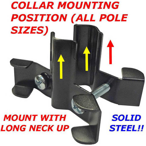 Squirrel Baffle Mounting Collar