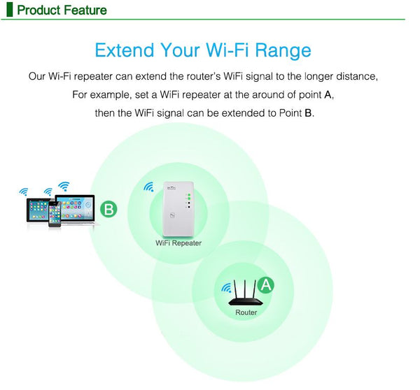 WiFi Extender 3- Increase Your Wireless Range!