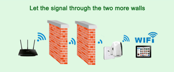 Wifi booster signal through wall overview