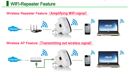 Wifi booster feature
