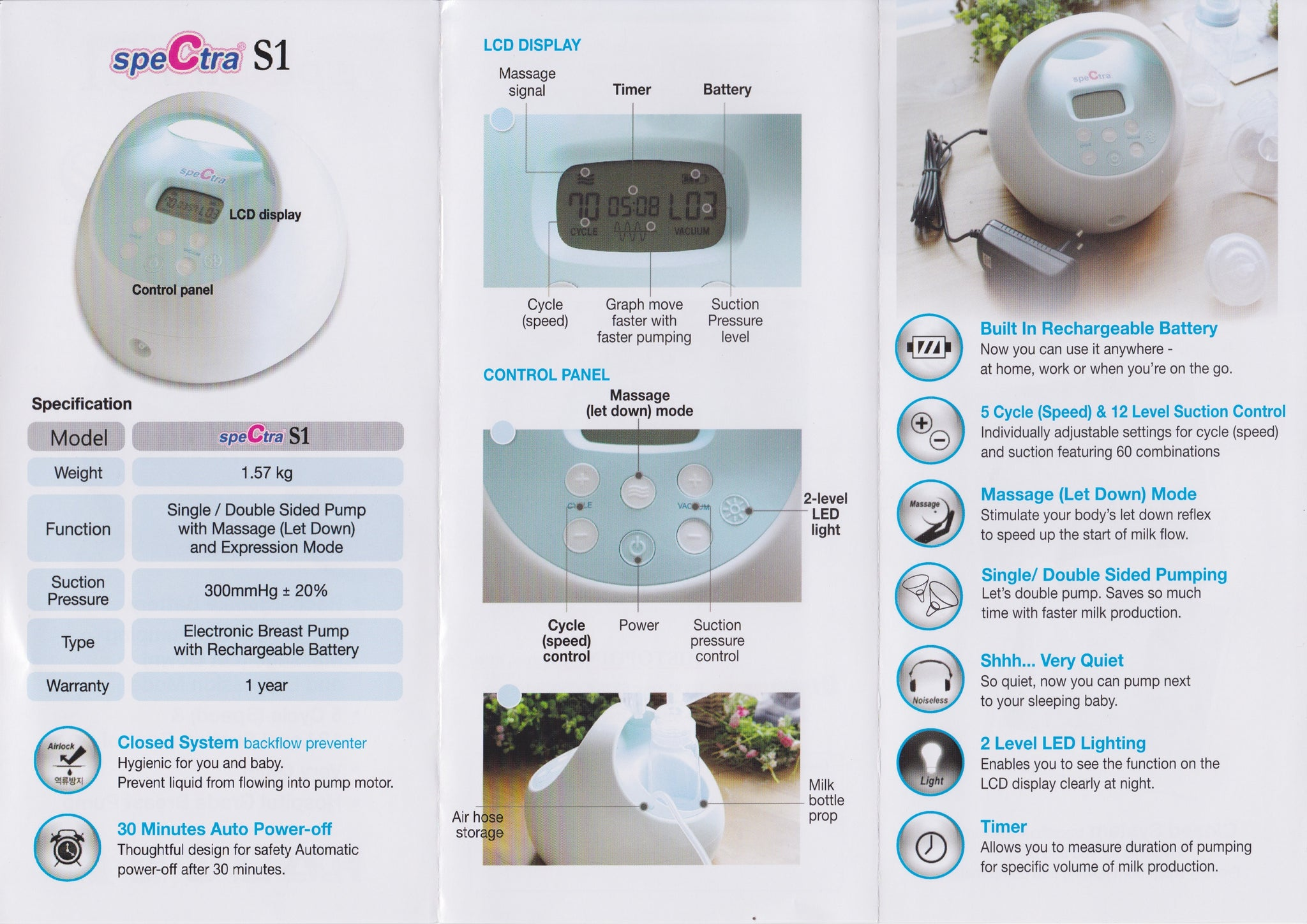 How To Use Spectra S1 Breast Pump Manual Guide