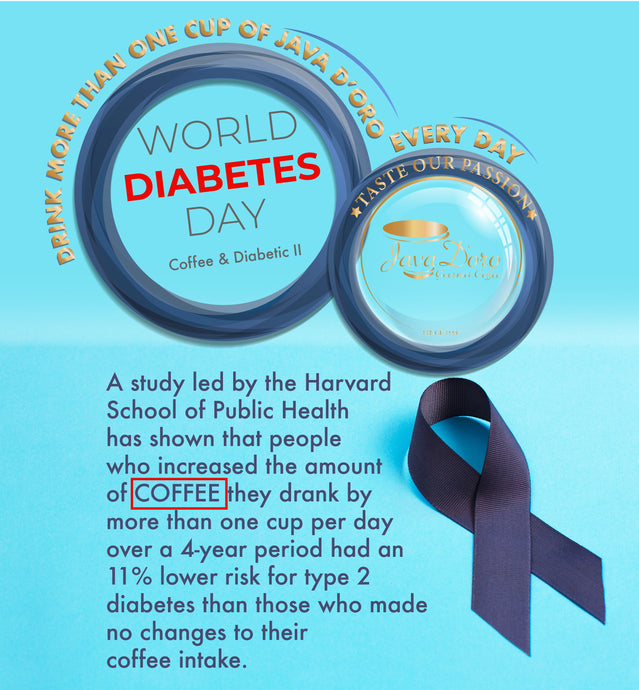 Diabetic and Coffee
