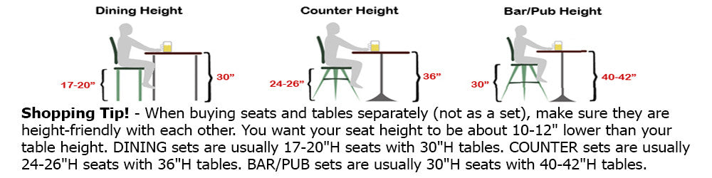 This Store Features Bar/cafe Height Tables And Chairs. If You Are Looking  For Normal/restaurant Height Tables And Chairs Please Visit Our Restaurant  Tables ...